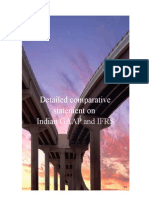 Detailed Comparitive Statement on Indian Gaap and Ifrs