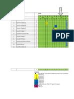 Gantt Chart FYP