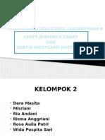 PPT Pemeriksaan Cholesterol Laboratorium b  (PEMANTAPAN MUTU LABORATORIUM)