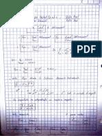 clases SEP.pdf