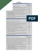 REGIMENES ESPECIALES - Contravenciones Tributarias Rnd 10-0032-15 Regimenes Especiales