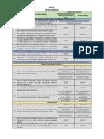 RÉGIMEN GENERAL - Contravenciones Tributarias RND 10-0032-15