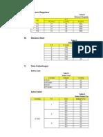 Data Ventilasi DP