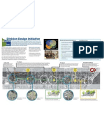 Division St Design Intiative Summary Poster