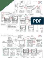 Department of Housing and Urban Development Hiring Flow Chart