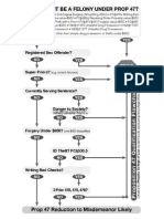 Proposition 47 Qualification Flowchart Assistant [draft]