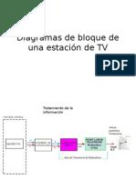 Diagramas de Bloque de Una Estación de TV
