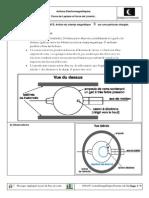Action e Mag Nfl a Plac f Lorentz