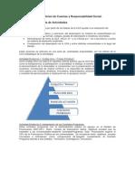 BP Liderazgo Rendición de Cuentas y Responsabilidad Social(2)