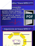 Gated Spect