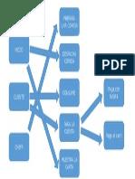Diagrama de casos