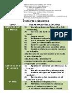 etapa pre linguistica 05 de nov del 2015 cuadro