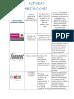 Instituciones Creadas en Mexico.