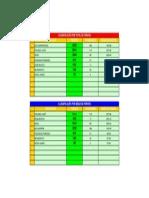 Ranking 2015 - Pontos Das Associações Final