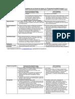 Comparativo Ley Korenfeld vs Iniciativa Ciudadana