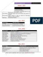 List of Visitors to India 2015.pdf