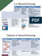 bandages.pdf