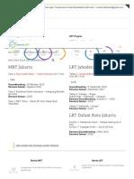 Jakarta MRT & LRT Info Dan Rute