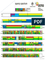Spectrum Chart2013 PDF