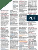 Audit Eunice Cheatsheet (Autosaved) Print