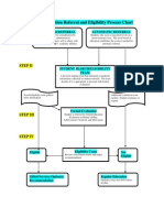 gifted education referral and eligibility process chart