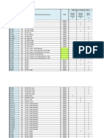 Copia de Lista de Termopares P1