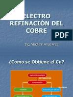 6 Electroobtencion de Cu