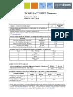 Minnesota State Sheet 2015