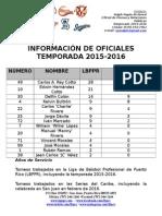 Información de Oficiales Activos