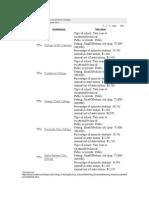 matching schools in pdf