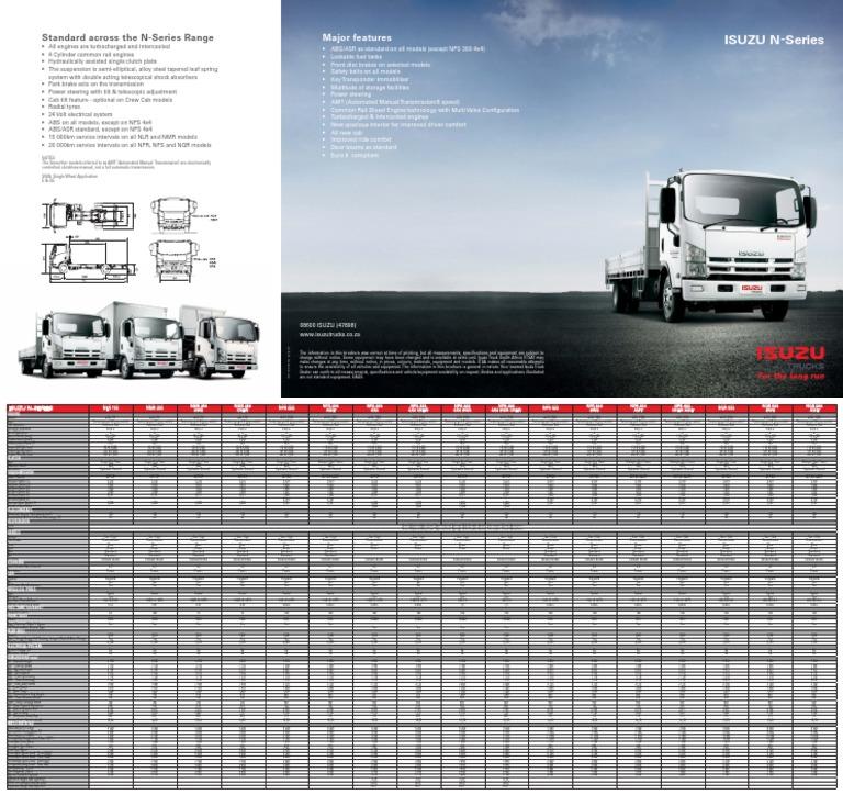 Isuzu n Series | Transmission (Mechanics) | Axle