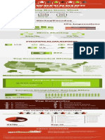 GoFundMe State of Giving Infographic 2015