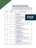 Elementos de Proteccion Personal y RopaTrabajo 2015