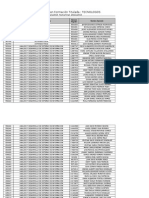 Listado de Egresandos CIDE 2015