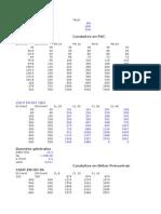 Calcul Du Diamètre Économique