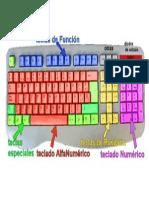 partes del teclado.pptx