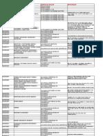 brevidiesel BOSCH.pdf