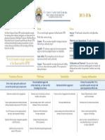 Strategic Plan Poster