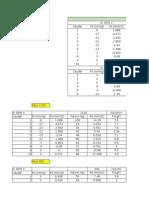 Laboratorio Bomba Centrifuga Excel