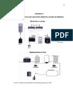 Reingenieria en Una Industria de Bebidas Gaseosas - 2