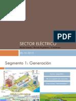 Derecho Eléctrico (resumen) y Servidumbres para Centrales Hidráulicas