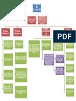 Modelos de Intervención Fonoaudiológica.