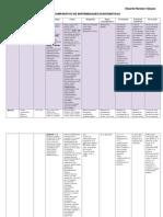 Cuadro Comparativo de Enfermedades Exantemc3a1ticas