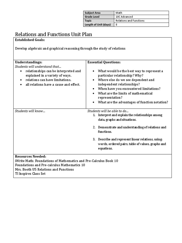 unit 5 plan- relations and functions | Quiz | Educational Assessment