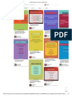 Pharmacology List