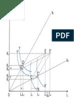 Robyev teorem