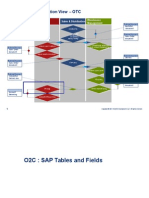 SAP O2C Business Overview_v1