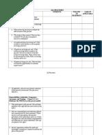All Processes Checklist