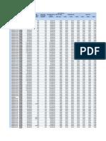 Load Profile PELTAR.xls