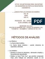 1.0 Ok. Metodología Punto de Desempeño Nov-27-2015